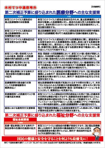 木村てつや通信号外 第2次補正予算支援策(医療・福祉分野)